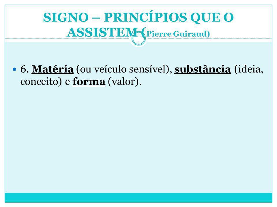 SIGNO – PRINCÍPIOS QUE O ASSISTEM ( Pierre Guiraud) 6. Matéria (ou veículo sensível), substância (ideia, conceito) e forma (valor).