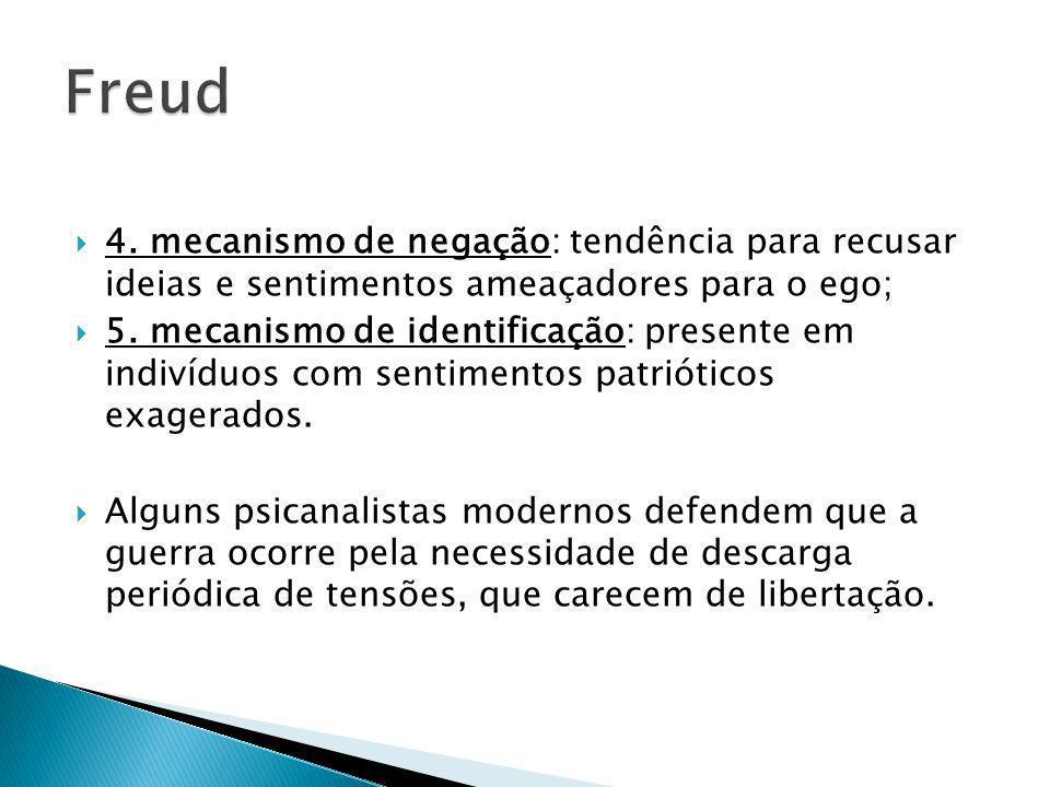 4. mecanismo de negação: tendência para recusar ideias e sentimentos ameaçadores para o ego; 5.