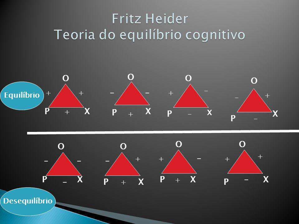 Assenta na ideologia de Freud, que elaborou 3 teorias: 1.