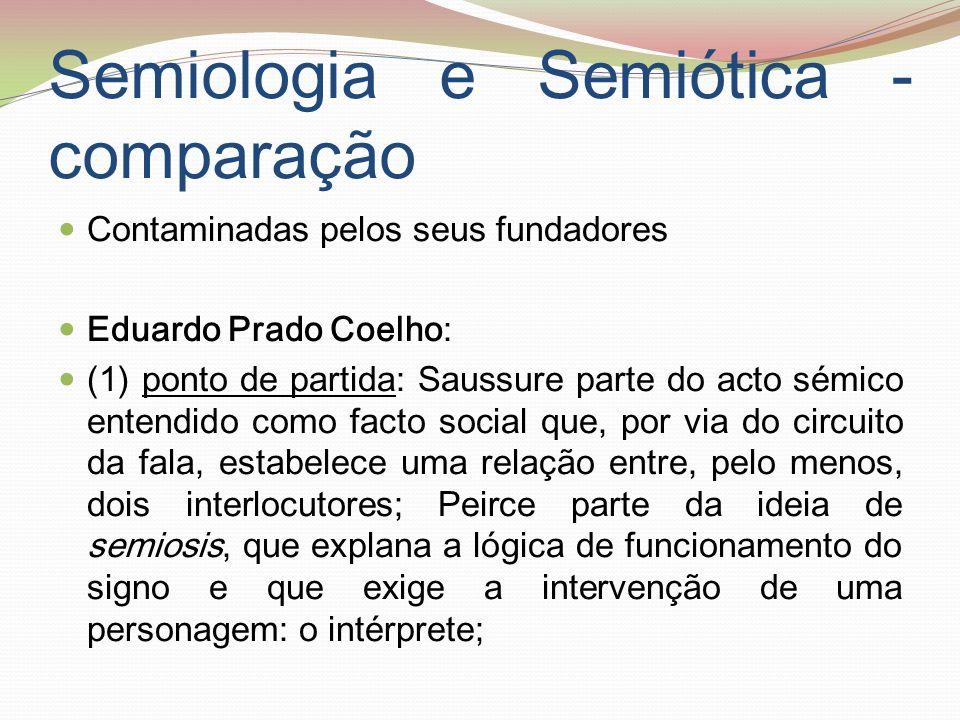 Semiologia e Semiótica - comparação Contaminadas pelos seus fundadores Eduardo Prado Coelho: (1) ponto de partida: Saussure parte do acto sémico enten