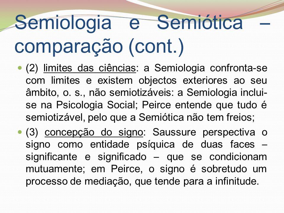 Semiologia e Semiótica – comparação (cont.) (2) limites das ciências: a Semiologia confronta-se com limites e existem objectos exteriores ao seu âmbit