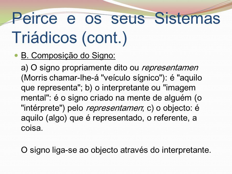 Peirce e os seus Sistemas Triádicos (cont.) B. Composição do Signo: a) O signo propriamente dito ou representamen (Morris chamar-lhe-á