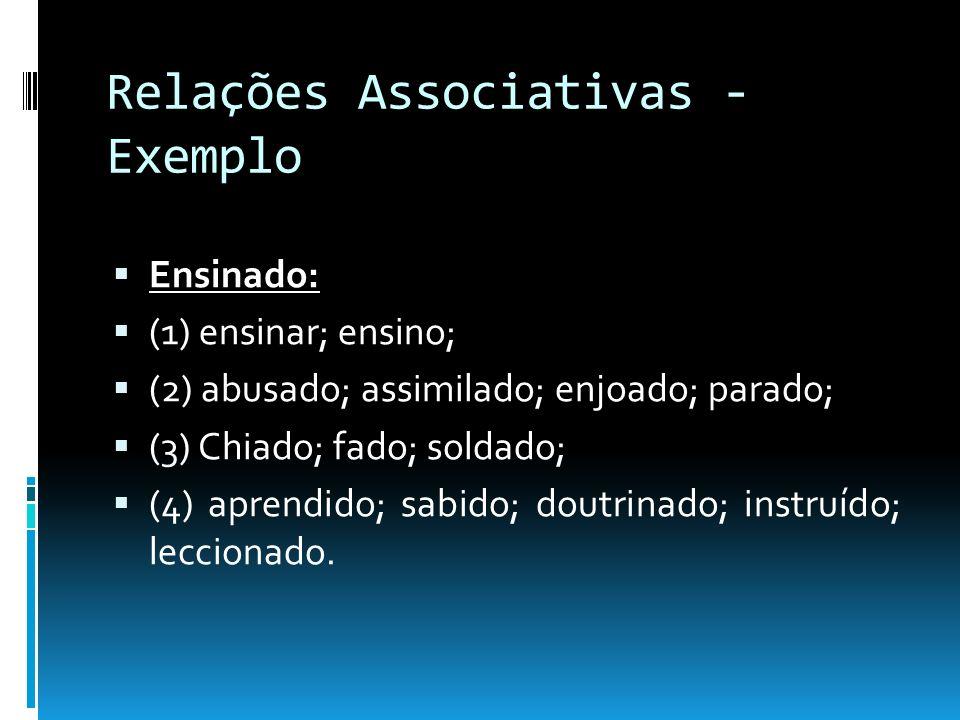 Relações Associativas - Exemplo Ensinado: (1) ensinar; ensino; (2) abusado; assimilado; enjoado; parado; (3) Chiado; fado; soldado; (4) aprendido; sab