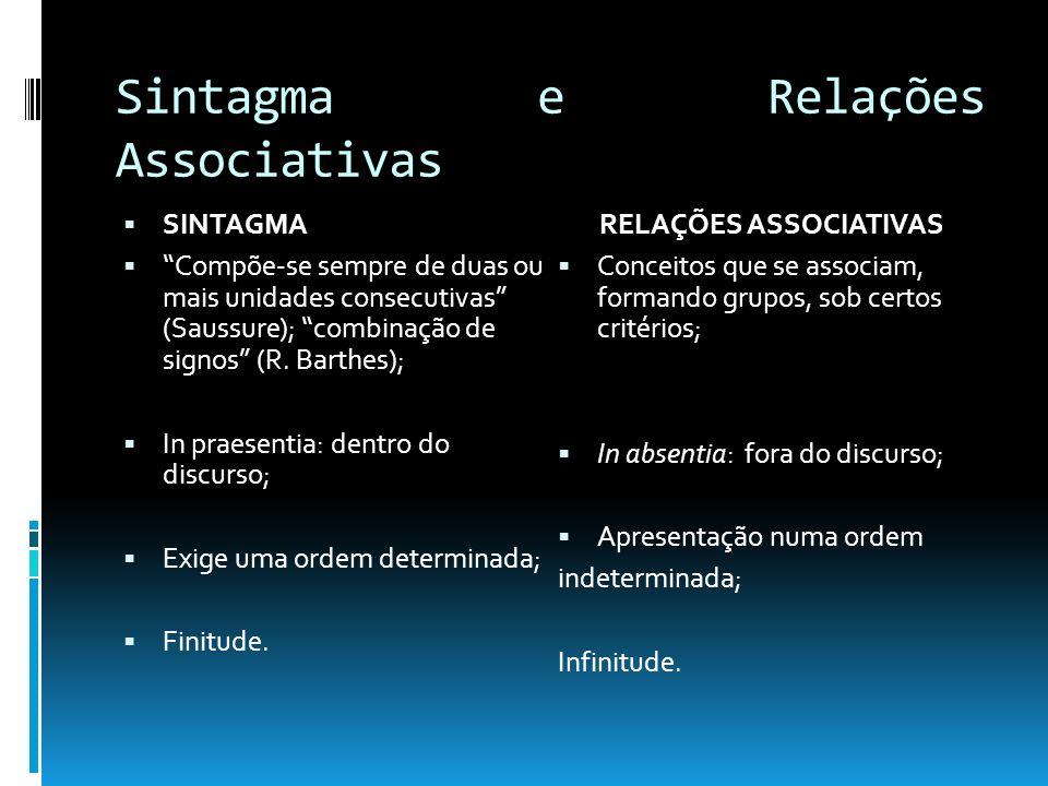 Sintagma e Relações Associativas SINTAGMA Compõe-se sempre de duas ou mais unidades consecutivas (Saussure); combinação de signos (R. Barthes); In pra