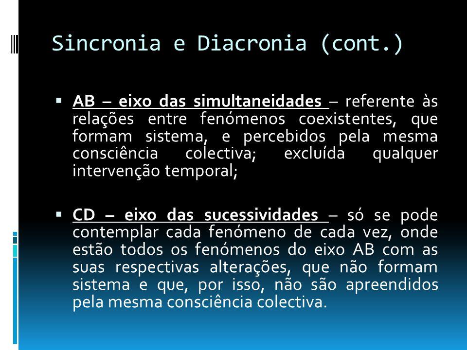 Sincronia e Diacronia (cont.) AB – eixo das simultaneidades – referente às relações entre fenómenos coexistentes, que formam sistema, e percebidos pel