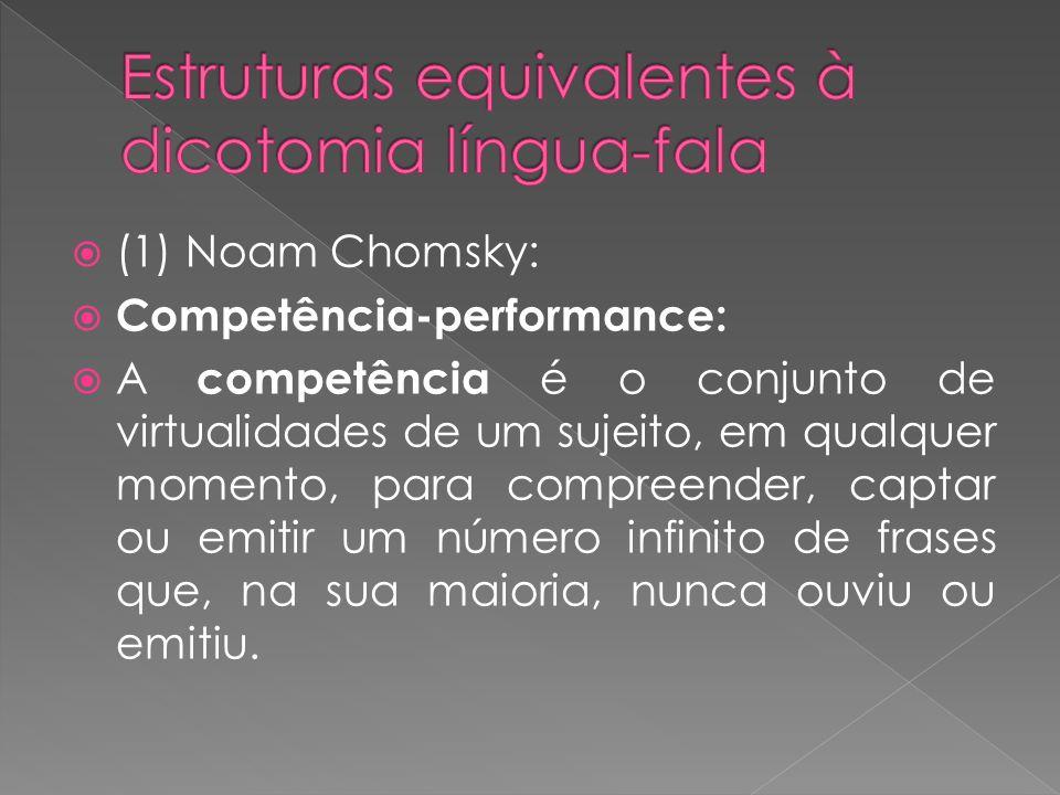 (1) Noam Chomsky: Competência-performance: A competência é o conjunto de virtualidades de um sujeito, em qualquer momento, para compreender, captar ou