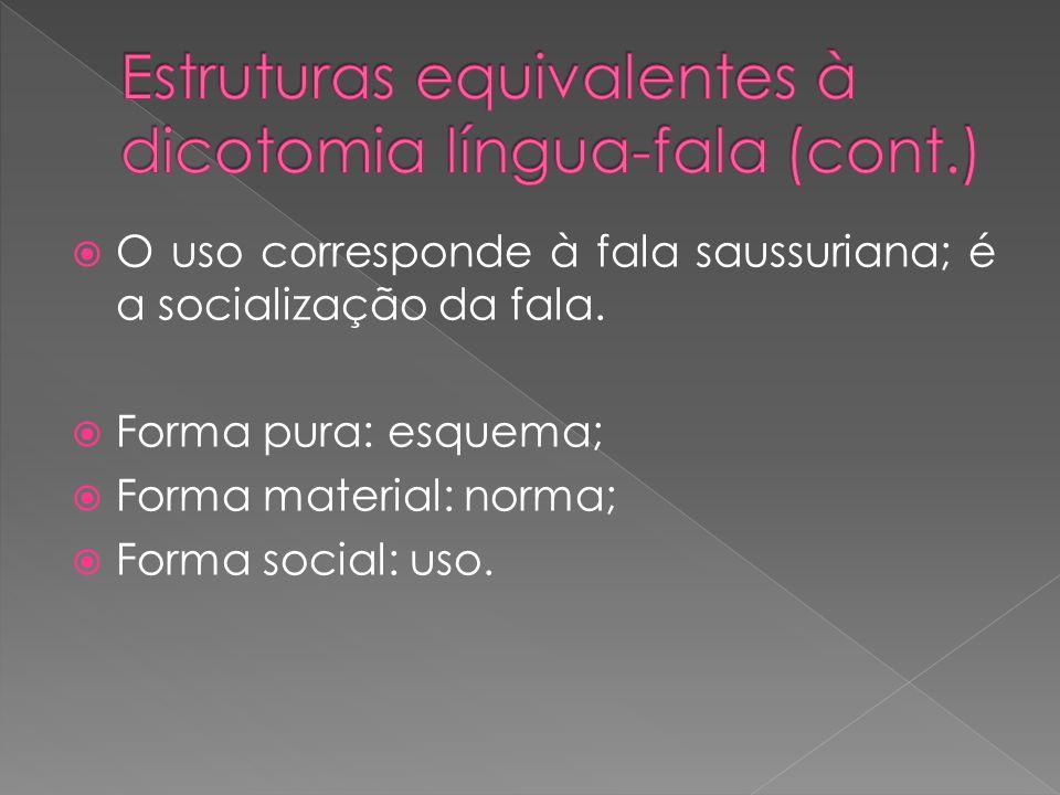 O uso corresponde à fala saussuriana; é a socialização da fala. Forma pura: esquema; Forma material: norma; Forma social: uso.