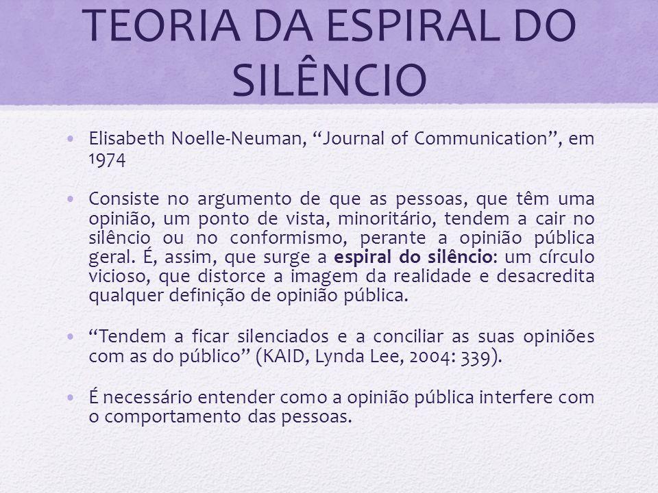 TEORIA DA ESPIRAL DO SILÊNCIO Elisabeth Noelle-Neuman, Journal of Communication, em 1974 Consiste no argumento de que as pessoas, que têm uma opinião,