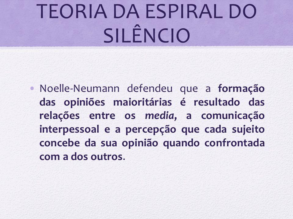 TEORIA DA ESPIRAL DO SILÊNCIO Noelle-Neumann defendeu que a formação das opiniões maioritárias é resultado das relações entre os media, a comunicação