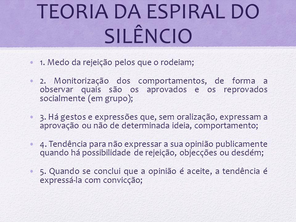 TEORIA DA ESPIRAL DO SILÊNCIO 1. Medo da rejeição pelos que o rodeiam; 2. Monitorização dos comportamentos, de forma a observar quais são os aprovados
