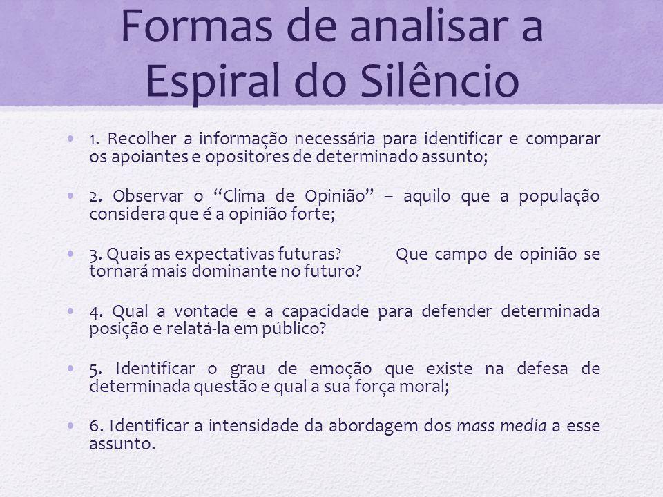 Formas de analisar a Espiral do Silêncio 1. Recolher a informação necessária para identificar e comparar os apoiantes e opositores de determinado assu