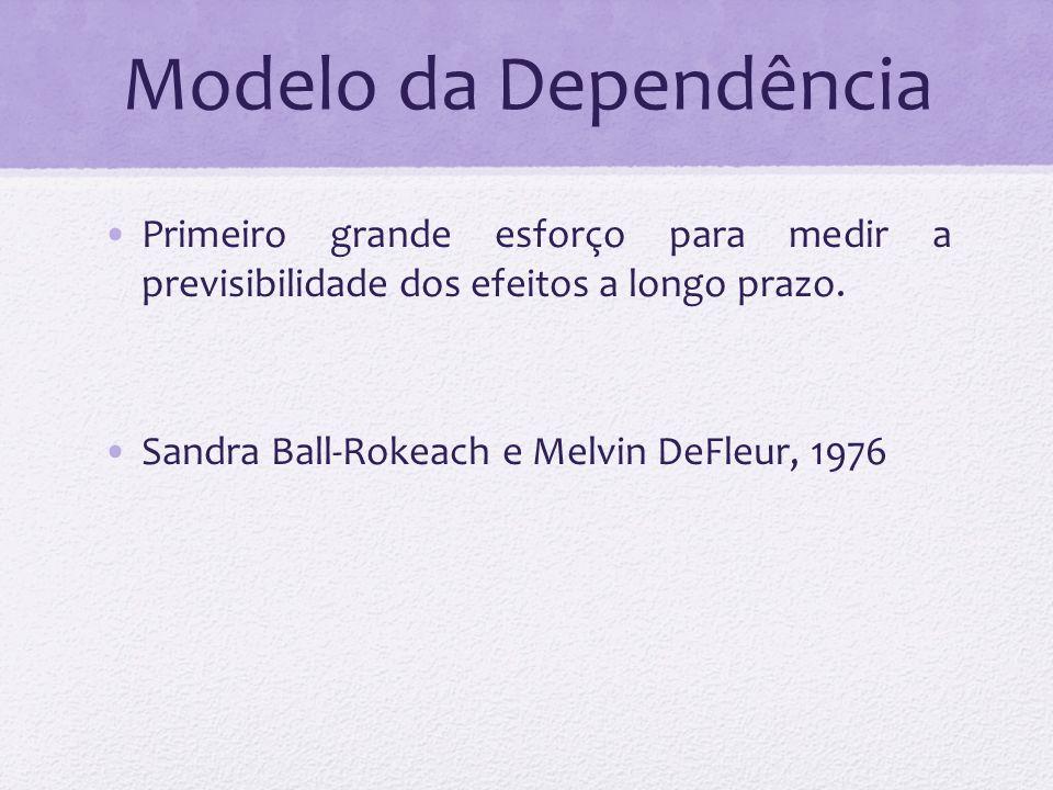 Modelo da Dependência Este modelo estabeleceu que são as condições estruturais de uma sociedade, que estão na base dos efeitos suscitados pelos media.