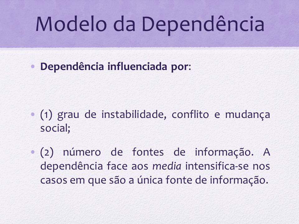 Modelo da Dependência Dependência influenciada por: (1) grau de instabilidade, conflito e mudança social; (2) número de fontes de informação. A depend
