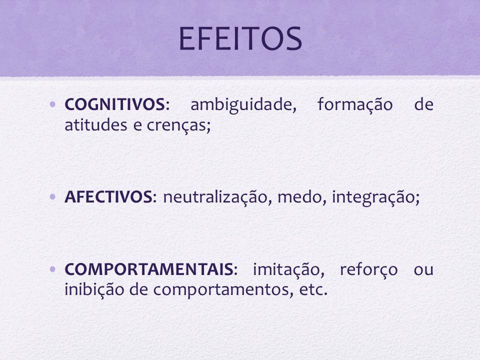 EFEITOS COGNITIVOS: ambiguidade, formação de atitudes e crenças; AFECTIVOS: neutralização, medo, integração; COMPORTAMENTAIS: imitação, reforço ou ini