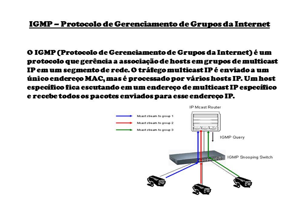 O IGMP (Protocolo de Gerenciamento de Grupos da Internet) é um protocolo que gerência a associação de hosts em grupos de multicast IP em um segmento d
