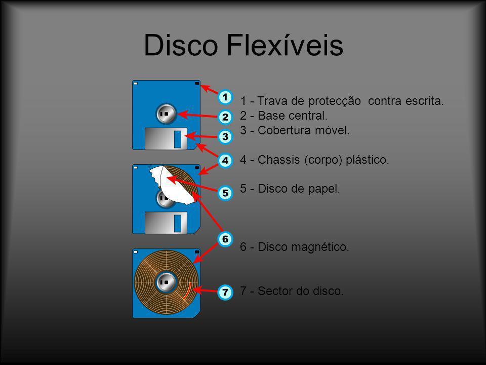 Disco Flexíveis 1 - Trava de protecção contra escrita. 2 - Base central. 3 - Cobertura móvel. 4 - Chassis (corpo) plástico. 5 - Disco de papel. 6 - Di