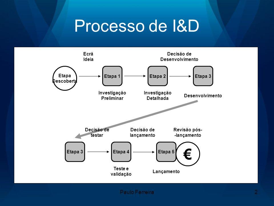 2 Processo de I&D Etapa Descoberta Etapa 1 Investigação Preliminar Etapa 2 Investigação Detalhada Etapa 3 Desenvolvimento Etapa 4 Teste e validação Etapa 5 Lançamento Ecrã Ideia Decisão de Desenvolvimento Decisão de testar Decisão de lançamento Revisão pós- -lançamento Etapa 3