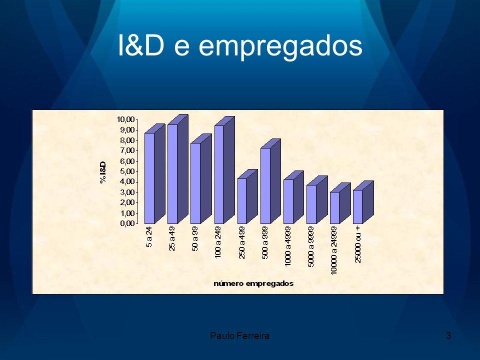 Paulo Ferreira14 Definições de empreendedorismo Uma pessoa que destrói a ordem económica existente através da introdução de novos produtos e serviços, através da criação de novas formas de organização, ou através da exploração de novas matérias primas Schumpeter