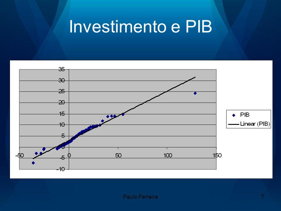 Paulo Ferreira18 Taxa de Crescimento do PIB pc e Taxa de Nascimento de Empresas em Portugal