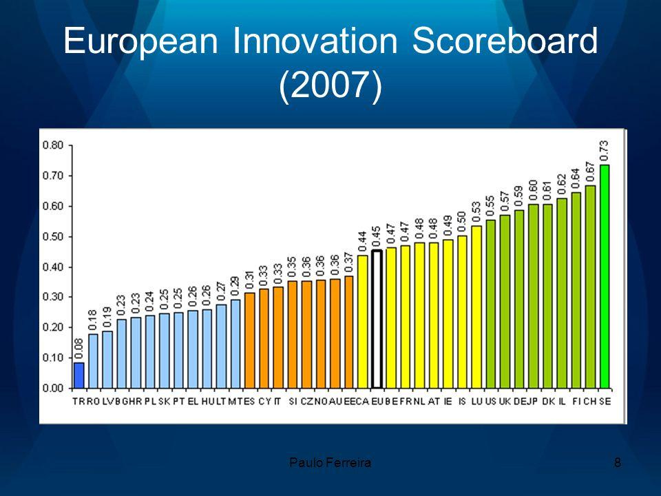 Paulo Ferreira9 European Innovation Scoreboard (2008)