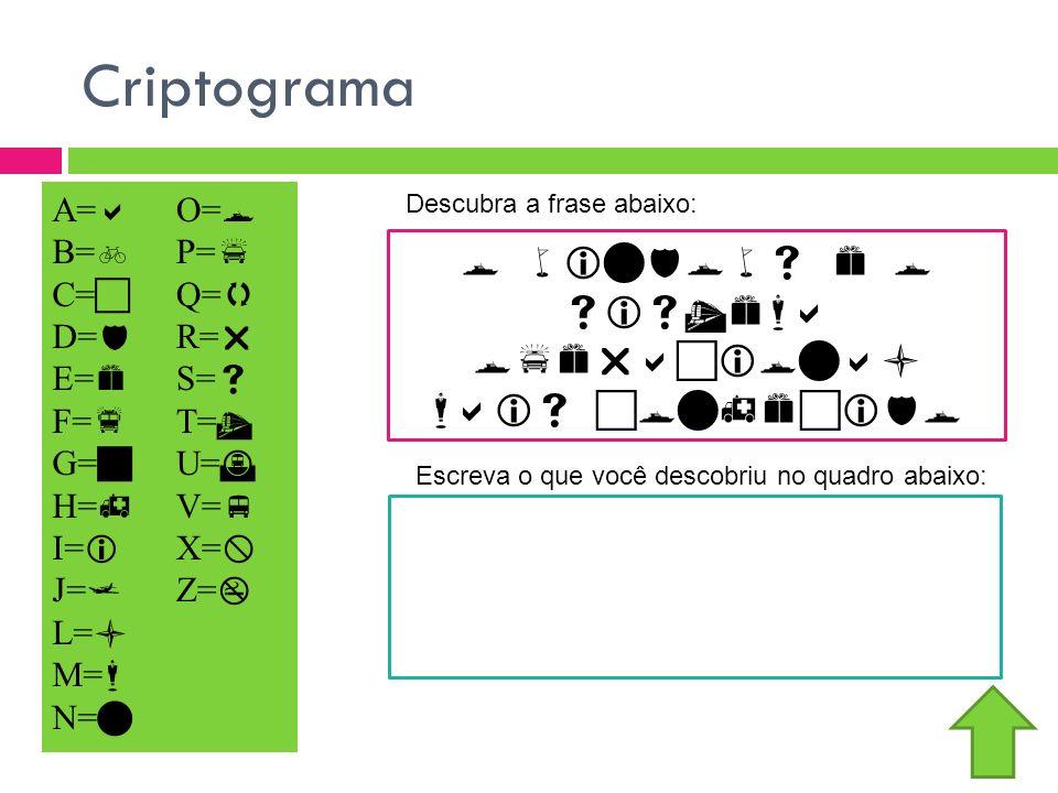 Criptograma A= B= C= D= E= F= G= H= I= J= L= M= N= O= P= Q= R= S= T= U= V= X= Z= Descubra a frase abaixo: Escreva o que você descobriu no quadro abaix