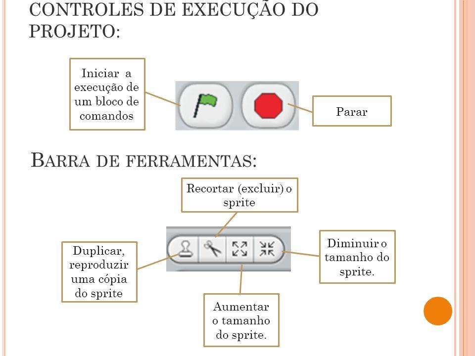 CONTROLES DE EXECUÇÃO DO PROJETO: Iniciar a execução de um bloco de comandos Parar B ARRA DE FERRAMENTAS : Recortar (excluir) o sprite Aumentar o tama