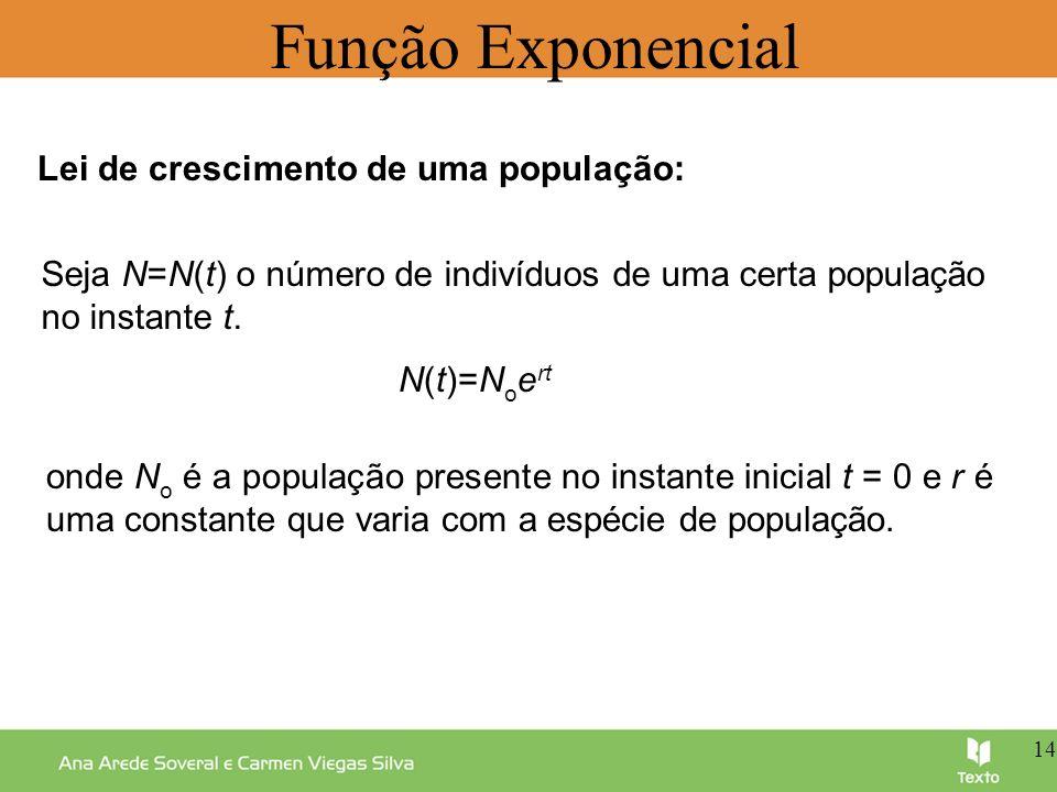Lei de crescimento de uma população: Função Exponencial N(t)=N o e rt onde N o é a população presente no instante inicial t = 0 e r é uma constante qu