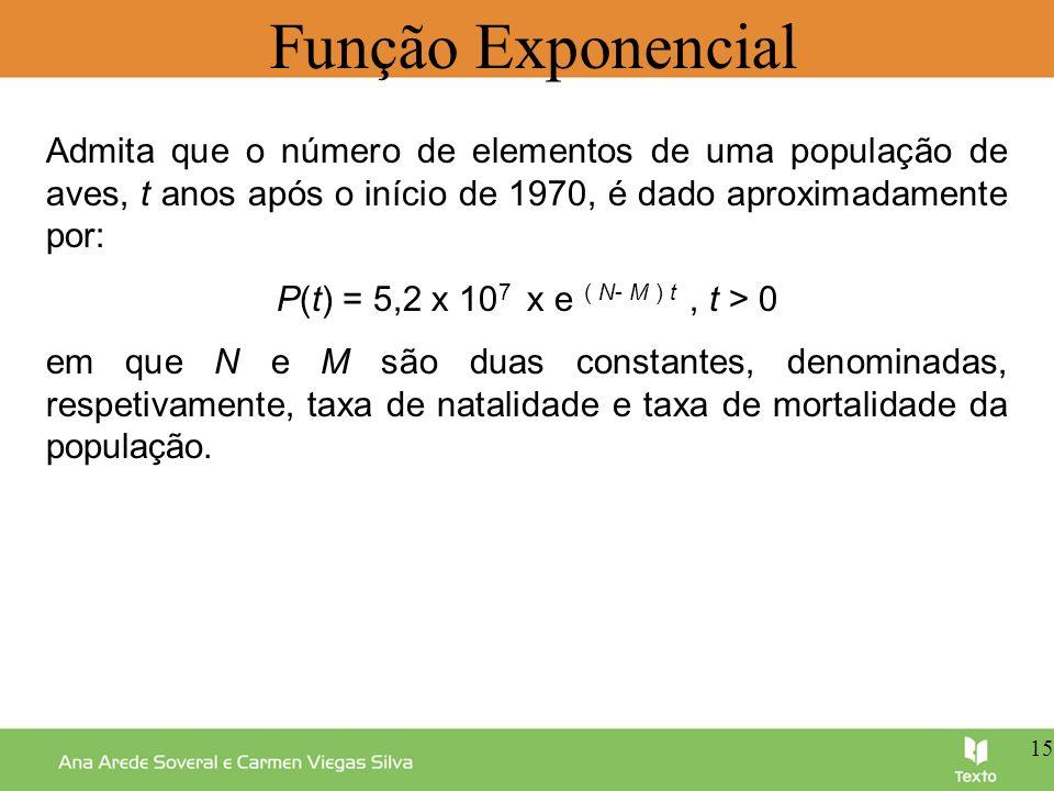 Função Exponencial Admita que o número de elementos de uma população de aves, t anos após o início de 1970, é dado aproximadamente por: P(t) = 5,2 x 1