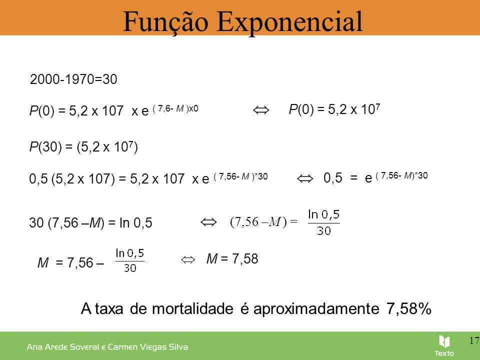 P(0) = 5,2 x 10 7 Função Exponencial 2000-1970=30 P(0) = 5,2 x 107 x e ( 7,6- M )x0 P(30) = (5,2 x 10 7 ) 0,5 (5,2 x 107) = 5,2 x 107 x e ( 7,56- M )*