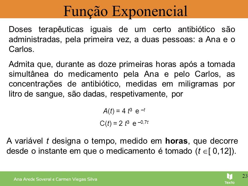 Função Exponencial Doses terapêuticas iguais de um certo antibiótico são administradas, pela primeira vez, a duas pessoas: a Ana e o Carlos. Admita qu