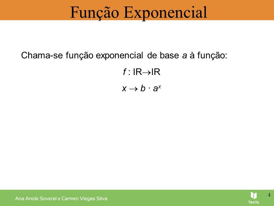 Comecemos por estudar, por exemplo, a função definida por: f (x) = 3 x Função Exponencial Graficamente, temos: 5