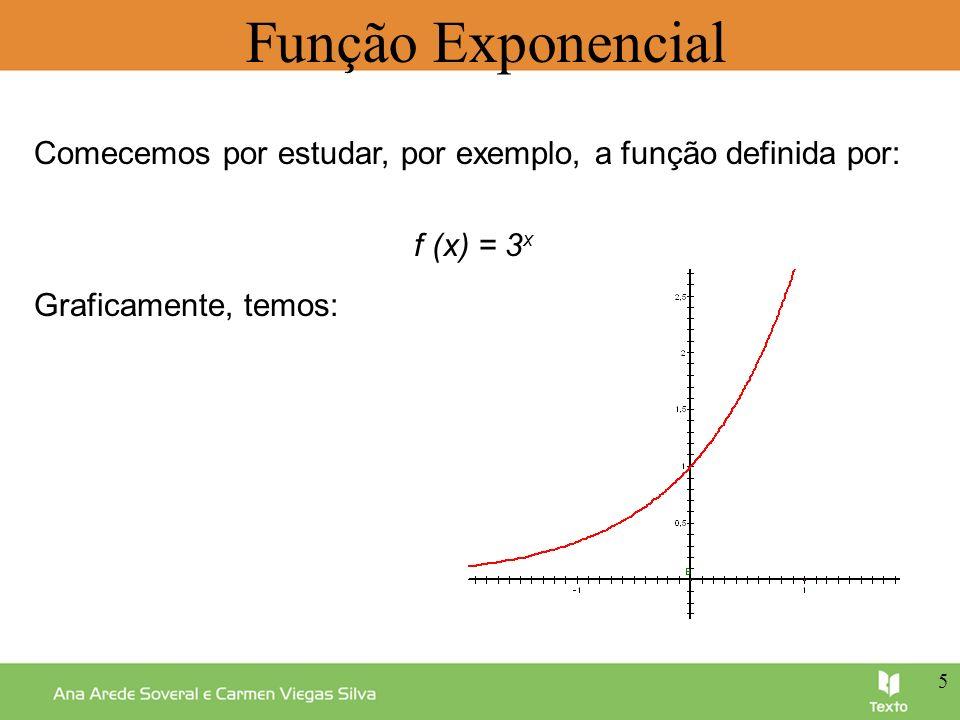 Quanto maior é a base da exponencial, mais rápido é o seu crescimento.