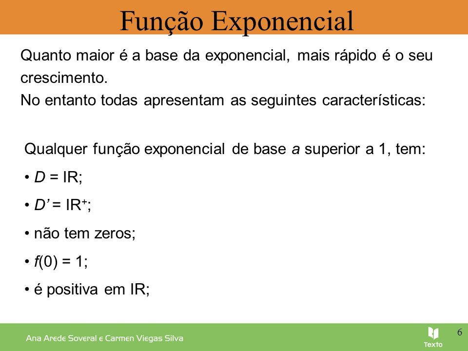 Quanto maior é a base da exponencial, mais rápido é o seu crescimento. No entanto todas apresentam as seguintes características: Função Exponencial Qu