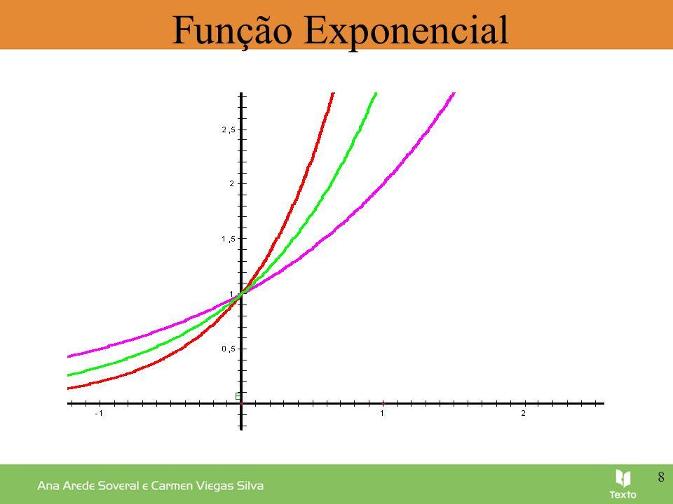 Função Exponencial Decaimento radioativo: Modelo para descrever o modo no qual a radioatividade decai.