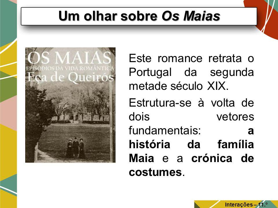 Um olhar sobre Os Maias Interações – 11.º Ano O passeio final de Carlos e Ega por Lisboa nos finais de 1886 CAMÕES E CHIADO (nostalgia e decadência) PORTUGAL PASSADO (Camões) contrasta Com o PORTUGAL DO PRESENTE (liberalismo frustrado, crise de identidade nacional) PELA AVENIDA (frustração) PELA AVENIDA (autenticidade) RAMALHETE Monumento aos Restauradores símbolo da renovação nacional contrasta com a nova geração, ociosa, exibicionista, a imitar sem estilo o que vem do estrangeiro BAIRRO DO ALTO DA CIDADE/CASTELO símbolos do Portugal absolutista anterior a 1820 RAMALHETE EM RUÍNA Reflexo de Lisboa/Portugal estagnação e ociosidade Importação cultural falta da identidade nacional Saudosismo inoperante Destruição e morte