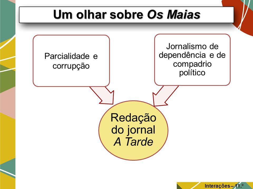 Um olhar sobre Os Maias Interações – 11.º Ano Redação do jornal A Tarde Parcialidade e corrupção Jornalismo de dependência e de compadrio político