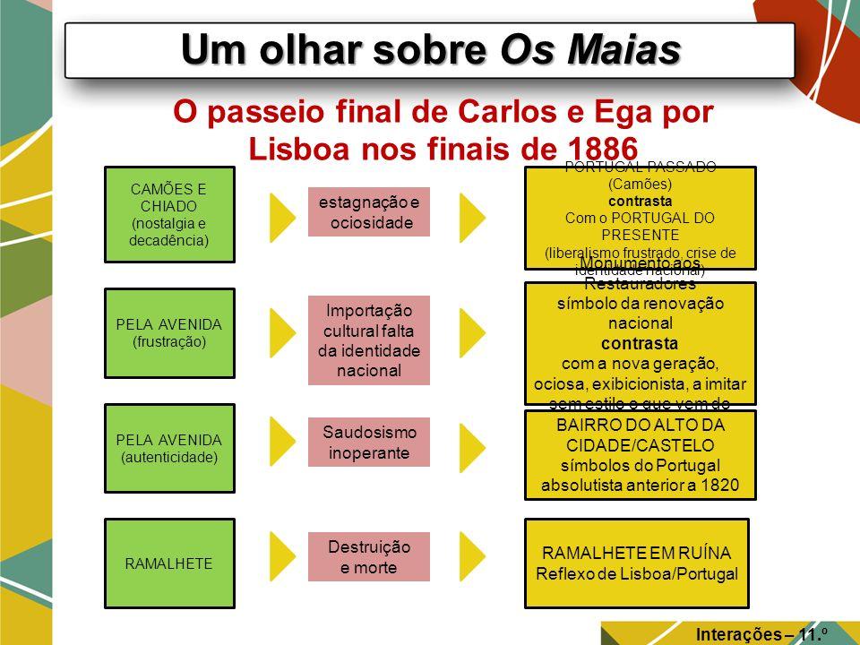 Um olhar sobre Os Maias Interações – 11.º Ano O passeio final de Carlos e Ega por Lisboa nos finais de 1886 CAMÕES E CHIADO (nostalgia e decadência) P