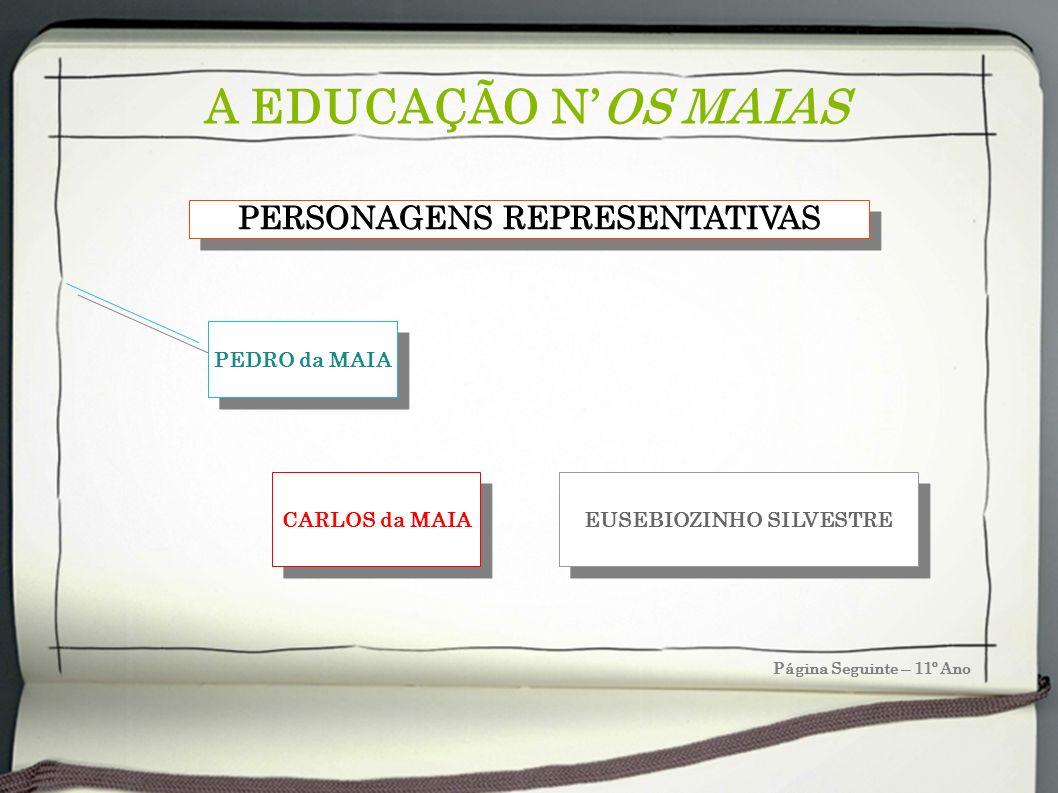 PEDRO da MAIA CARLOS da MAIA EUSEBIOZINHO SILVESTRE PERSONAGENS REPRESENTATIVAS A EDUCAÇÃO NOS MAIAS Página Seguinte – 11º Ano