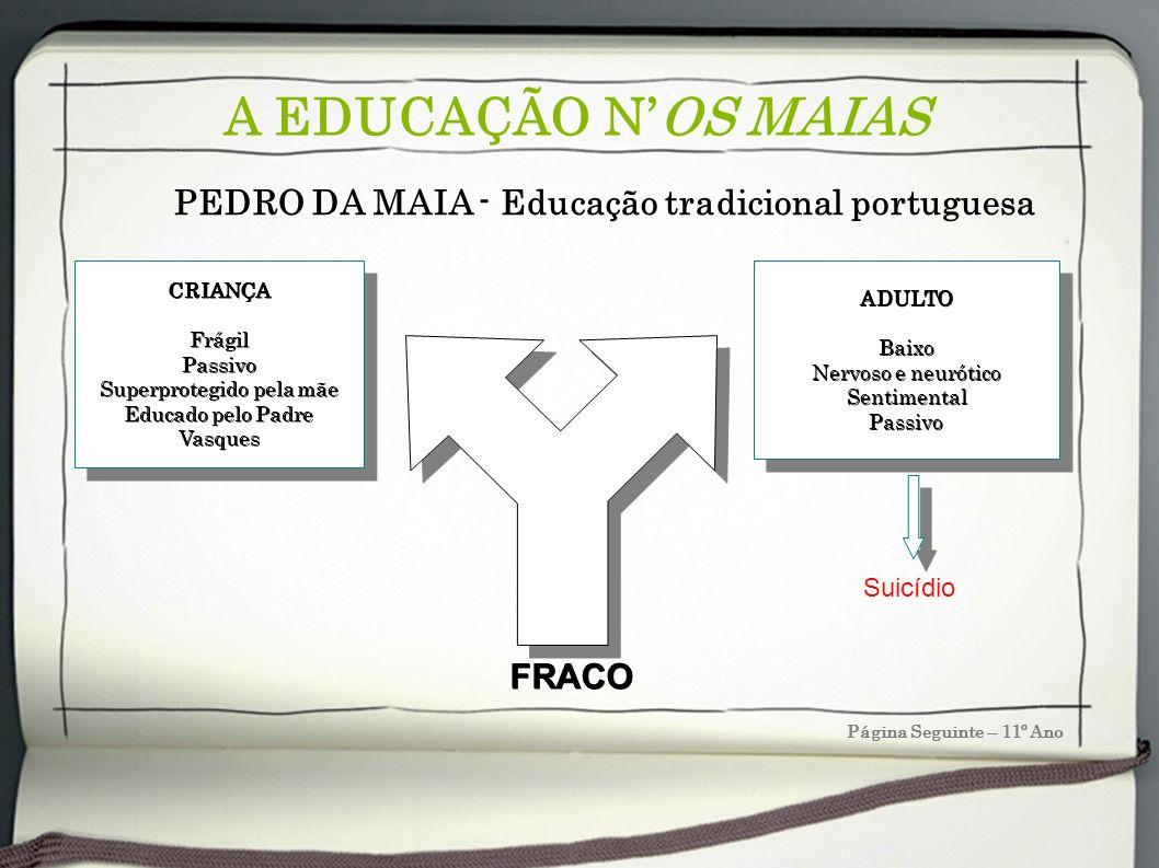 PEDRO DA MAIA - Educação tradicional portuguesa CRIANÇAFrágilPassivo Superprotegido pela mãe Educado pelo Padre VasquesCRIANÇAFrágilPassivo Superprote