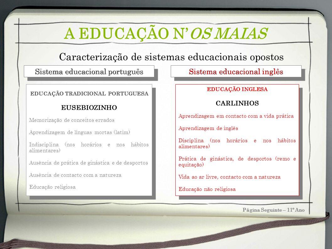 Caracterização de sistemas educacionais opostos EDUCAÇÃO INGLESA CARLINHOS Aprendizagem em contacto com a vida prática Aprendizagem de inglês Discipli