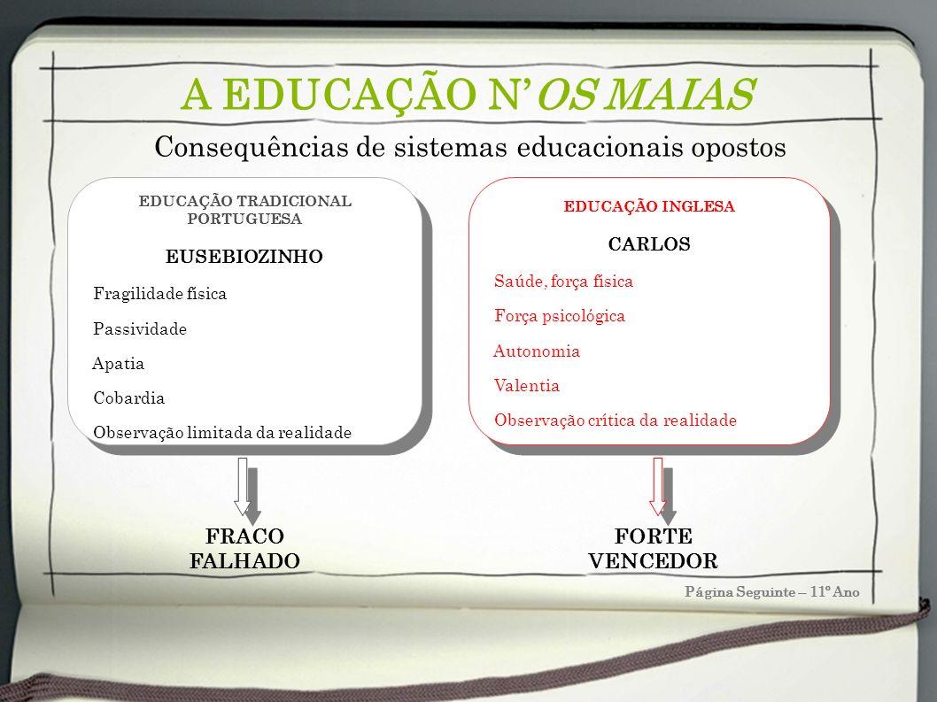 Consequências de sistemas educacionais opostos EDUCAÇÃO TRADICIONAL PORTUGUESA EUSEBIOZINHO Fragilidade física Passividade Apatia Cobardia Observação