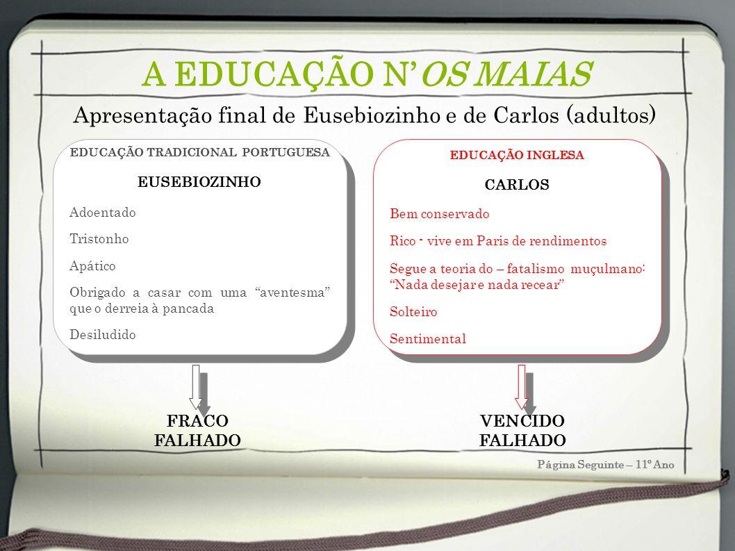 Apresentação final de Eusebiozinho e de Carlos (adultos) EDUCAÇÃO TRADICIONAL PORTUGUESA EUSEBIOZINHO Adoentado Tristonho Apático Obrigado a casar com