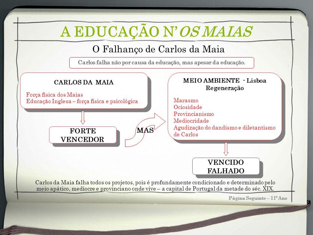 O Falhanço de Carlos da Maia Carlos falha não por causa da educação, mas apesar da educação. CARLOS DA MAIA Força física dos Maias Educação Inglesa –