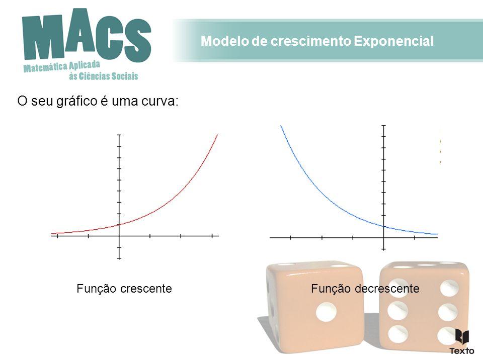 Modelo de crescimento Exponencial O seu gráfico é uma curva: Função crescente Função decrescente