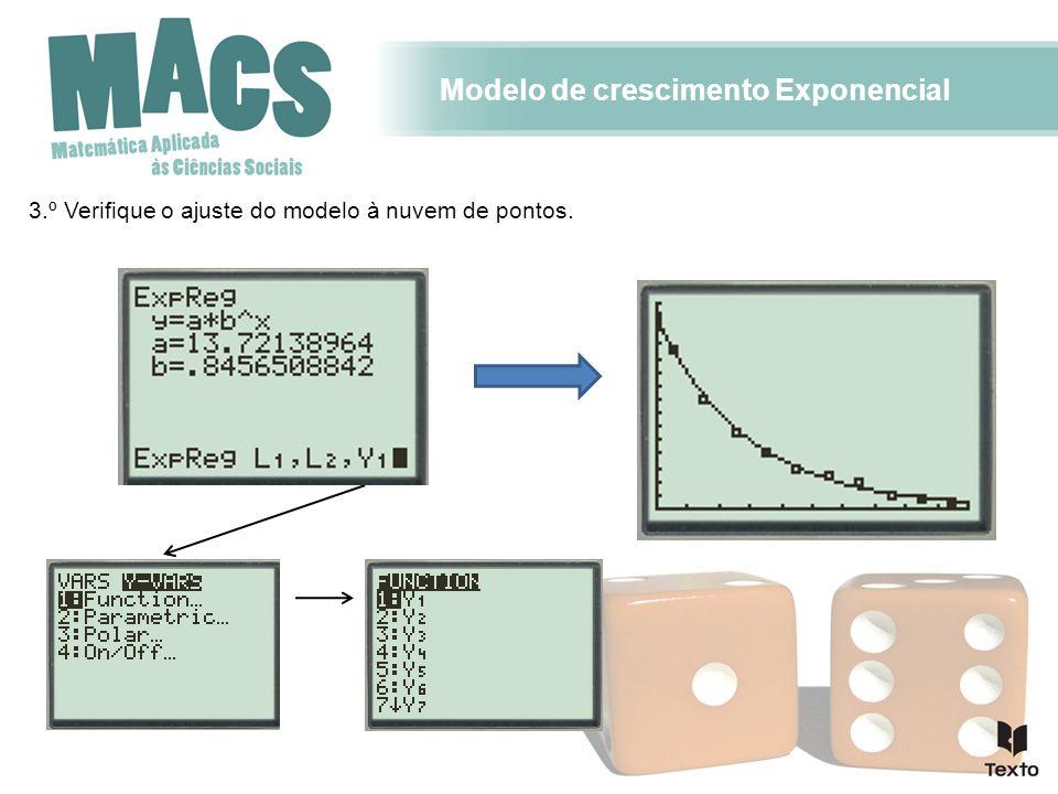 Modelo de crescimento Exponencial 3.º Verifique o ajuste do modelo à nuvem de pontos.