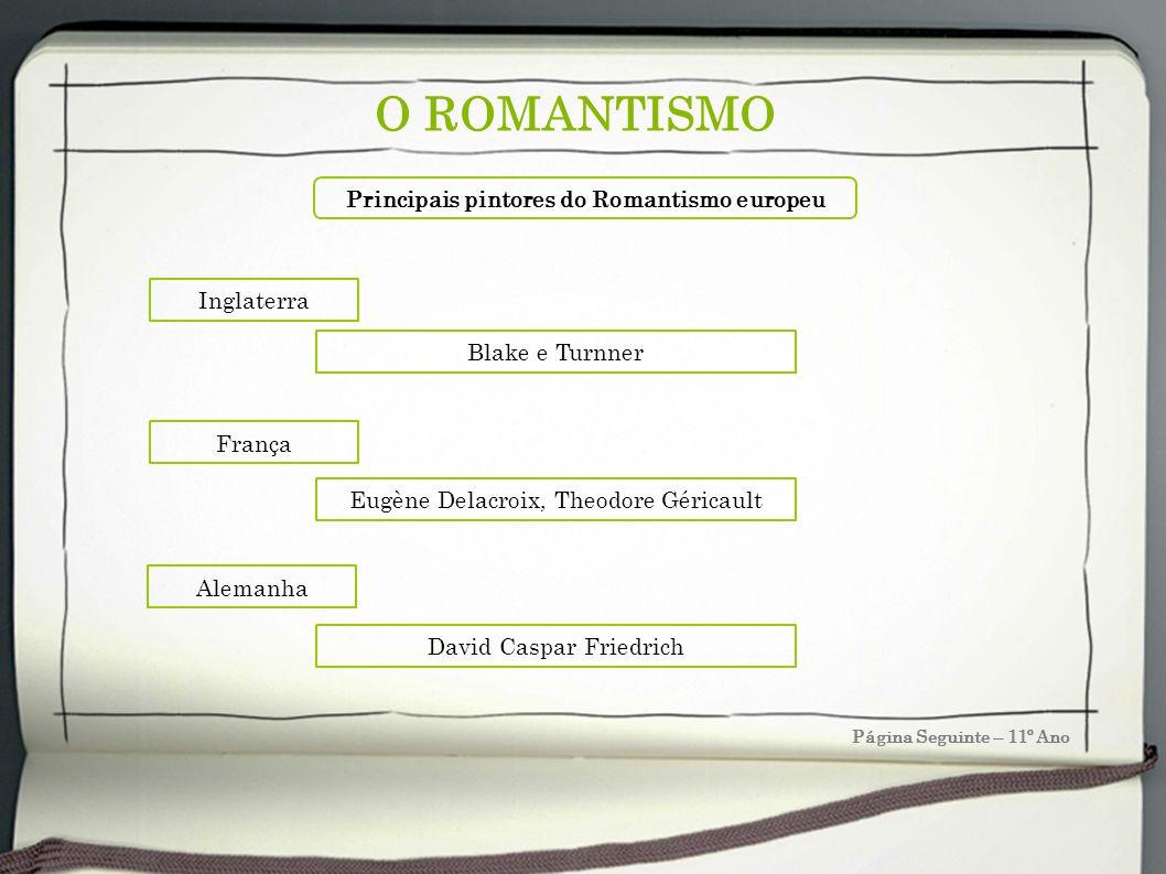O ROMANTISMO Página Seguinte – 11º Ano Principais pintores do Romantismo europeu Inglaterra Blake e Turnner França Alemanha Eugène Delacroix, Theodore
