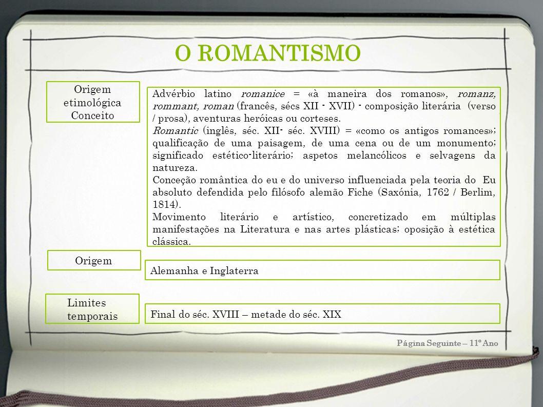 O ROMANTISMO Página Seguinte – 11º Ano Alemanha e Inglaterra Final do séc. XVIII – metade do séc. XIX Origem Origem etimológica Conceito Limites tempo