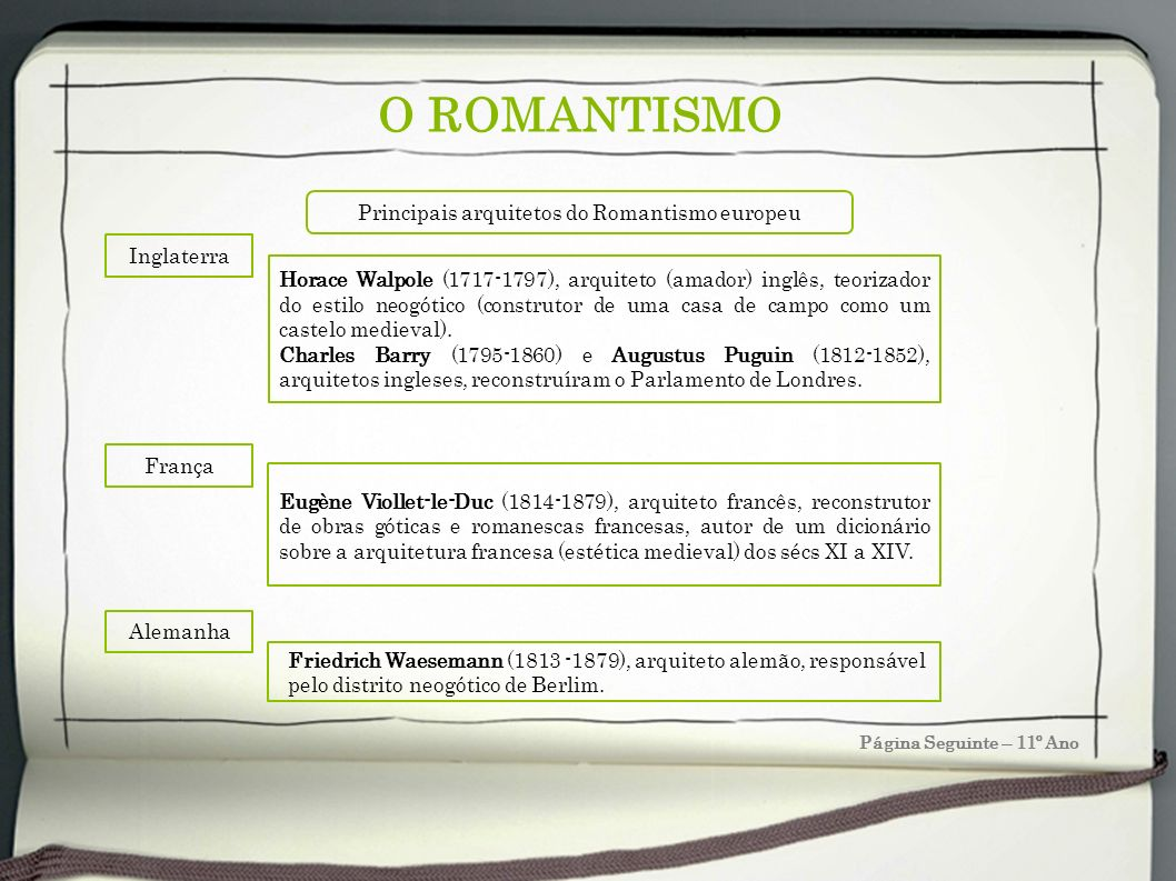 O ROMANTISMO Página Seguinte – 11º Ano Principais arquitetos do Romantismo europeu Inglaterra Horace Walpole (1717-1797), arquiteto (amador) inglês, t