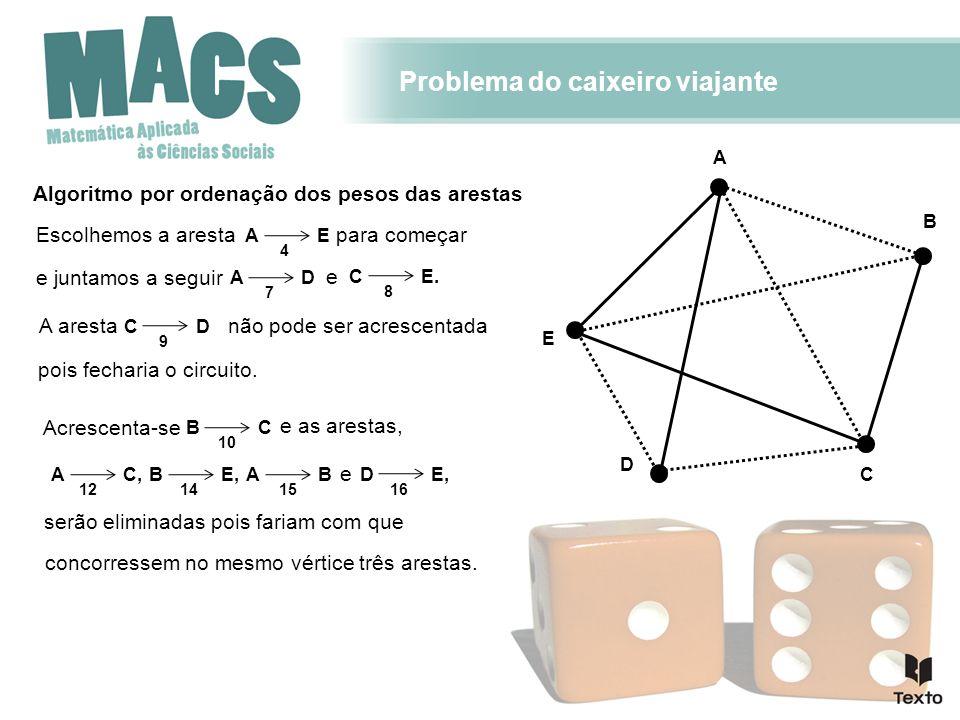 Problema do caixeiro viajante Algoritmo por ordenação dos pesos das arestas C D AE 4 AD 7 CE. 8 CD 9 BC 10 AC, 12 BE, 14 AB 15 DE, 16 Escolhemos a are