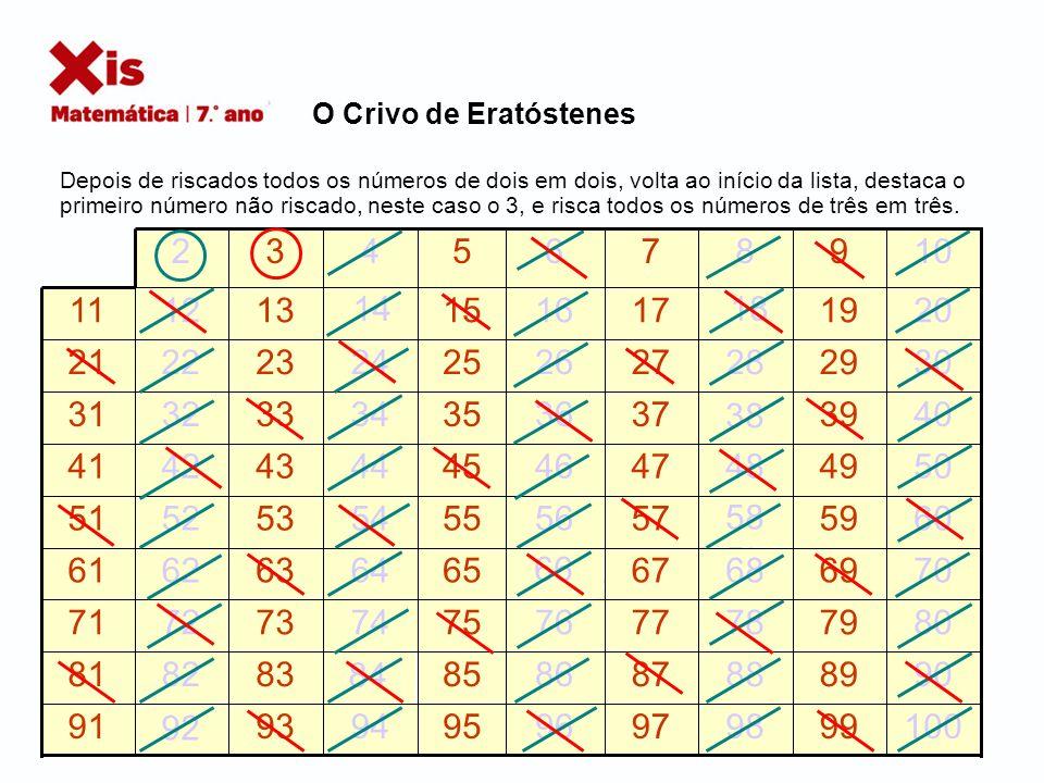 18 O Crivo de Eratóstenes Depois de riscados todos os números de dois em dois, volta ao início da lista, destaca o primeiro número não riscado, neste